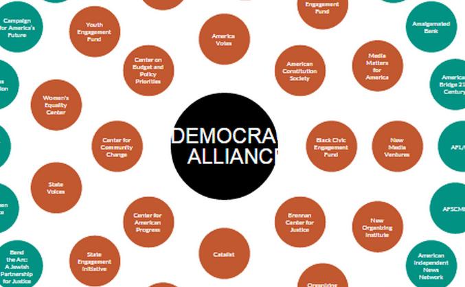 Sorosova Demokratická aliance toho sponzoruje dost a dost...